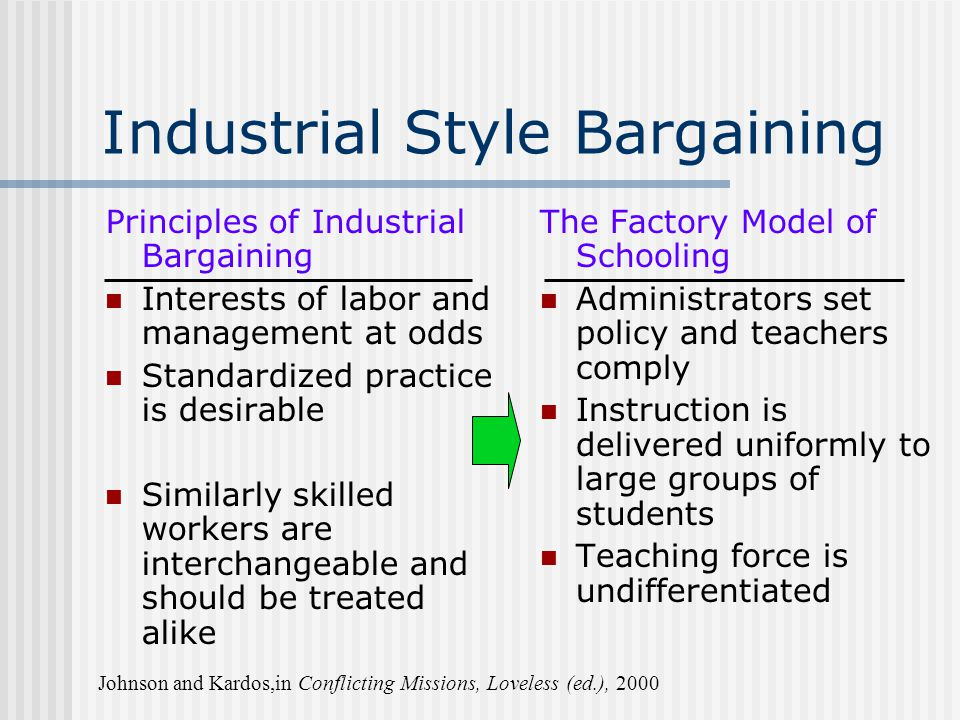 Industrial Style Bargaining