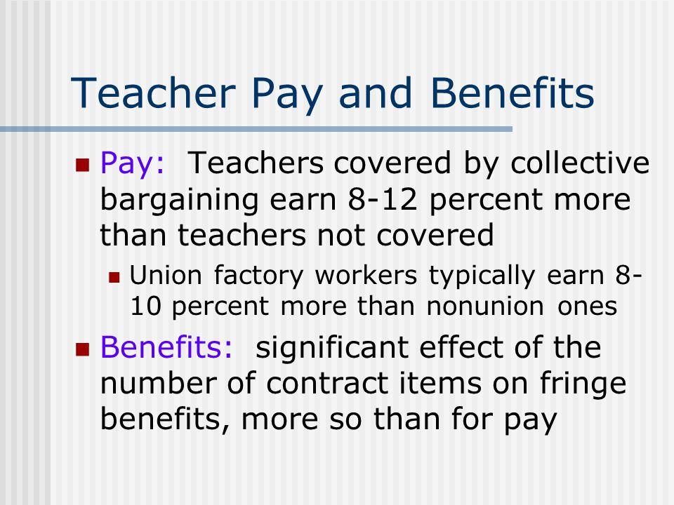 Teacher Pay and Benefits