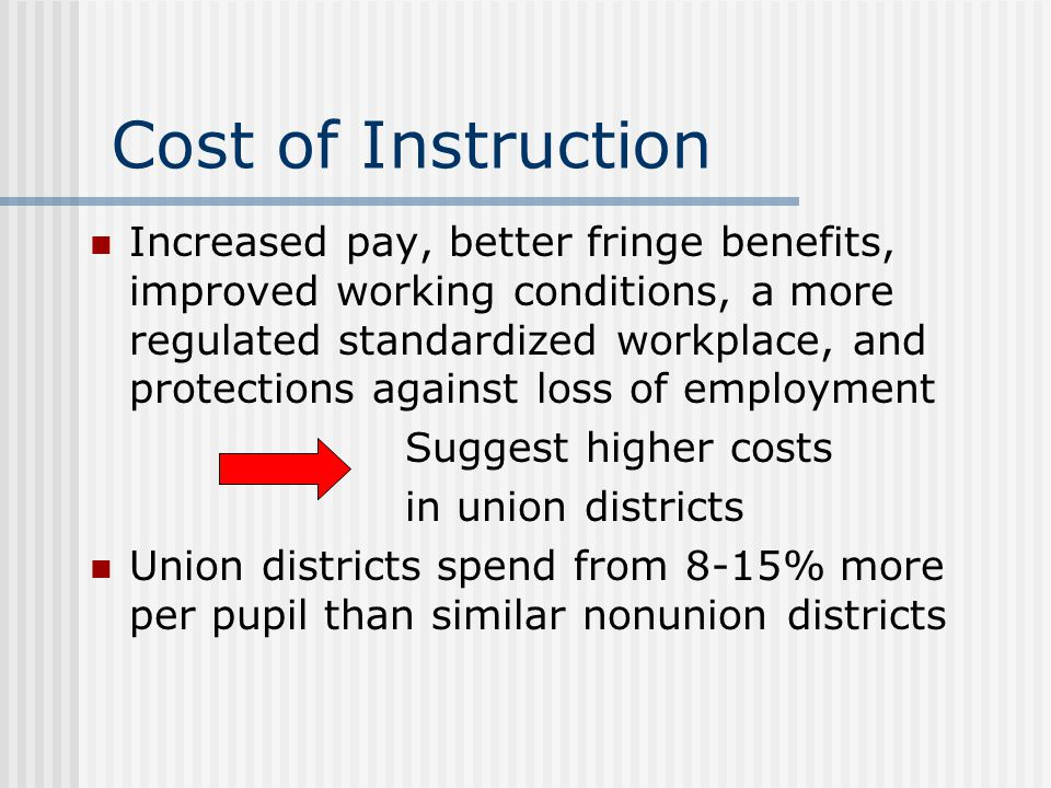 Cost of Instruction