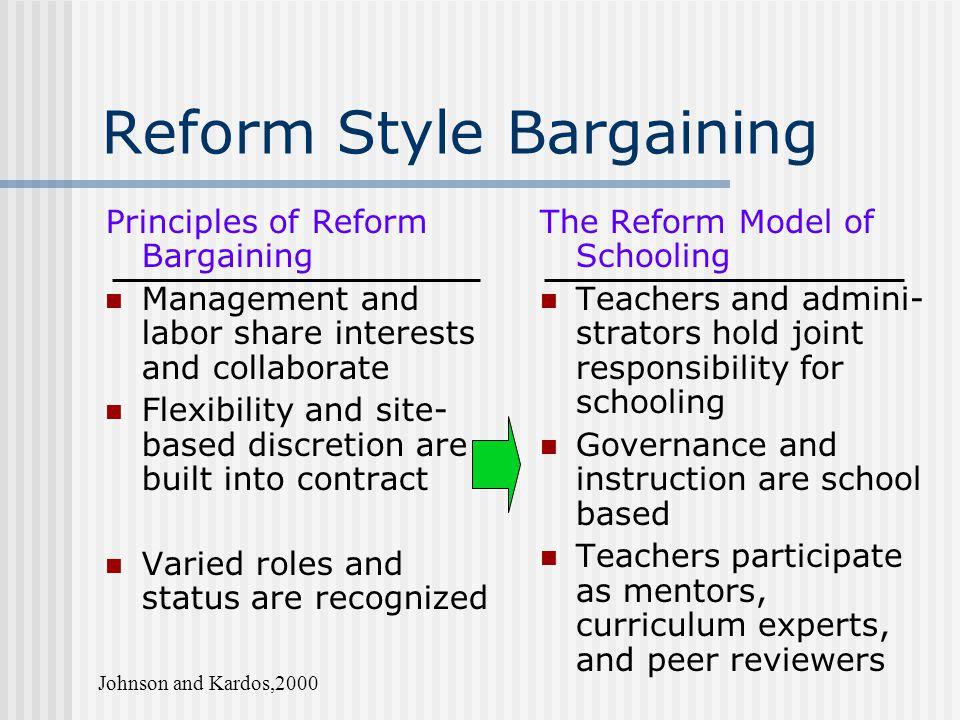 Reform Style Bargaining