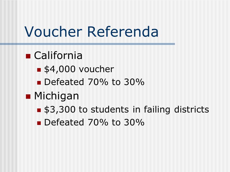 Voucher Referenda California Michigan $4,000 voucher