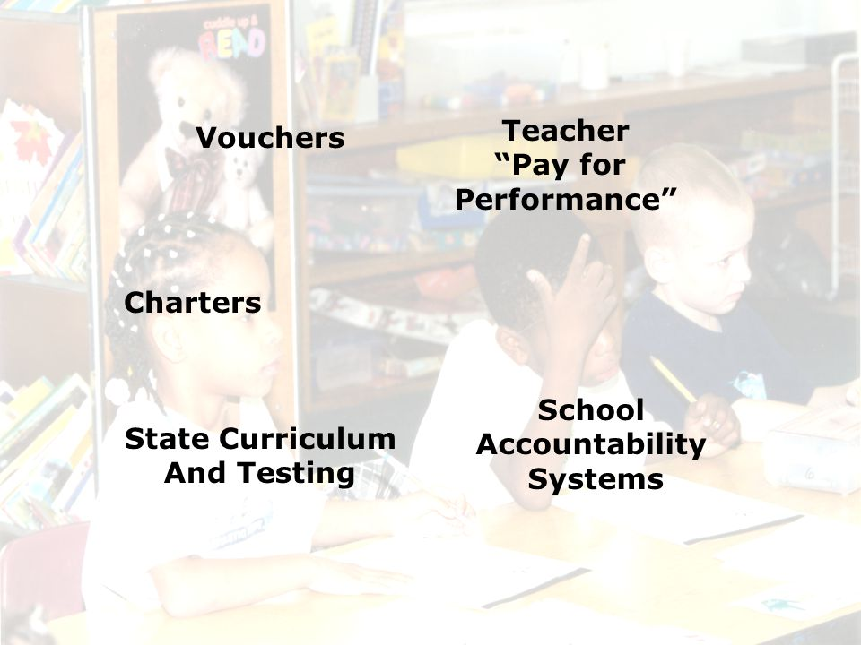 Teacher Pay for. Performance Vouchers. Charters. School. Accountability. Systems. State Curriculum.