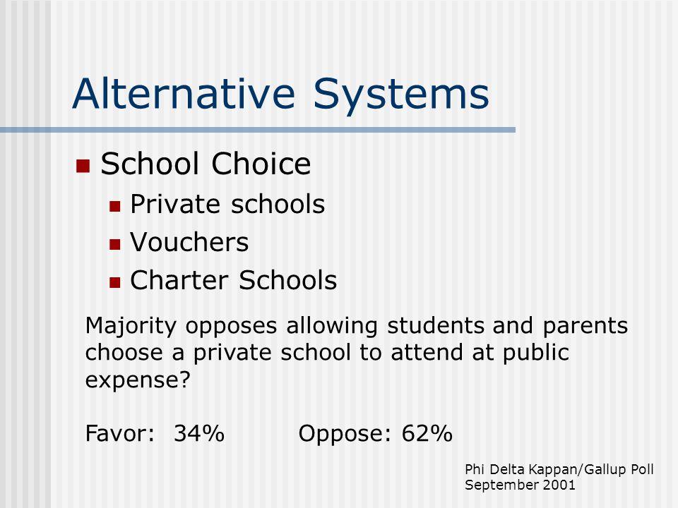 Alternative Systems School Choice Private schools Vouchers
