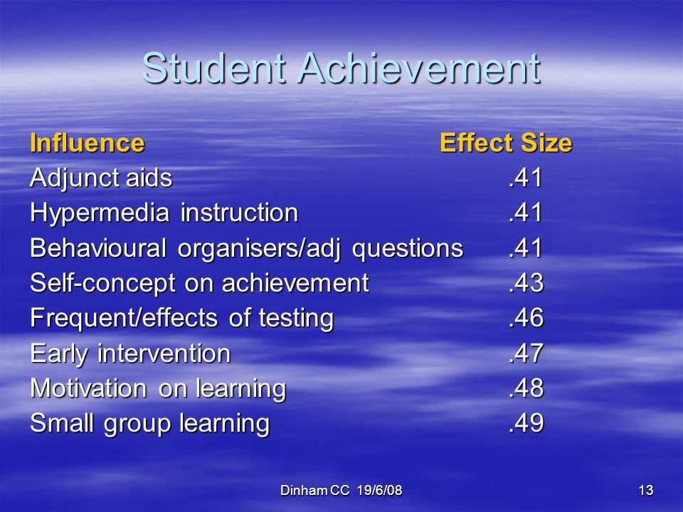 Student Achievement Influence Effect Size Adjunct aids .41