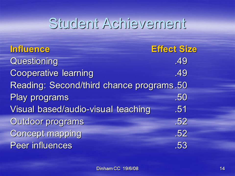 Student Achievement Influence Effect Size Questioning .49