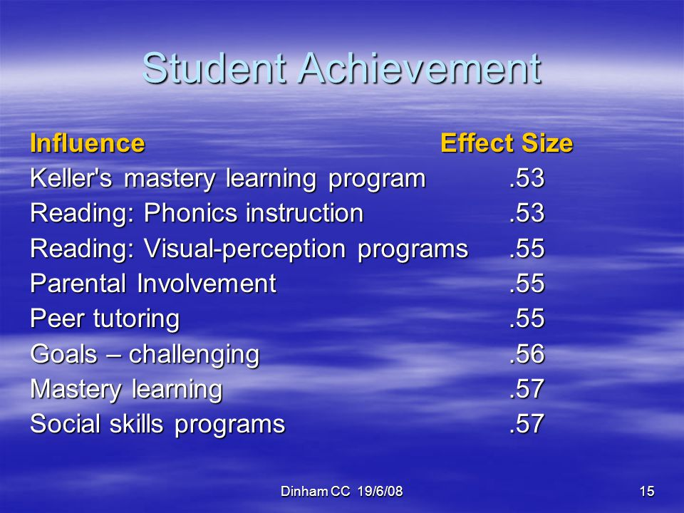 Student Achievement Influence Effect Size