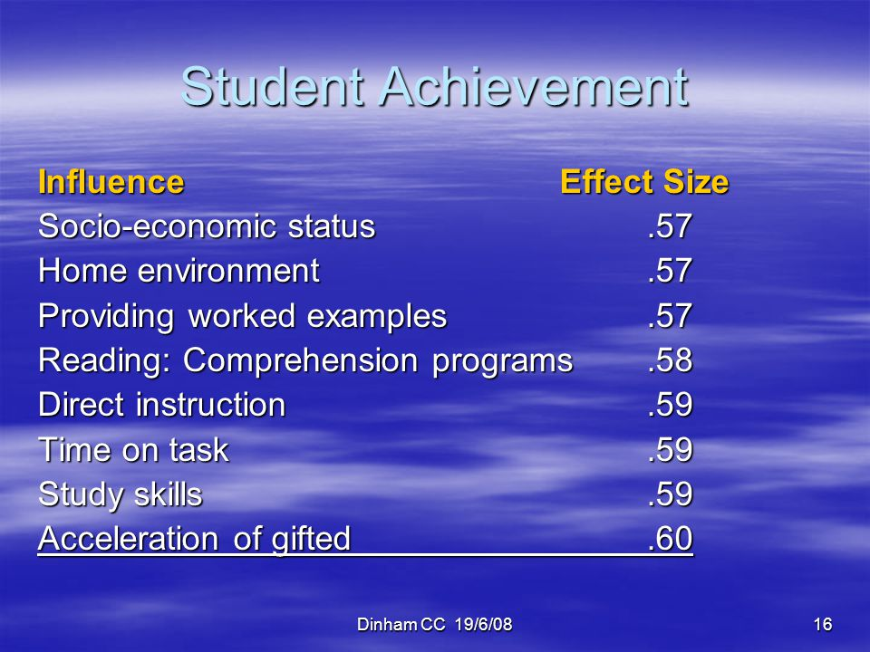 Student Achievement Influence Effect Size Socio-economic status .57