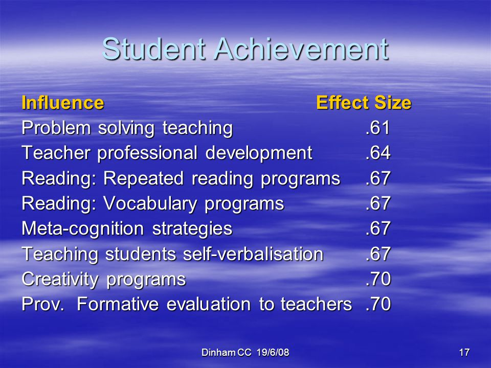 Student Achievement Influence Effect Size Problem solving teaching .61