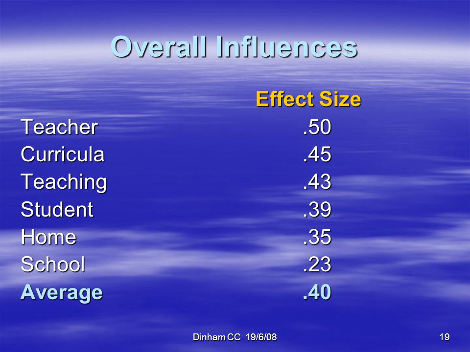 Overall Influences Effect Size Teacher .50 Curricula .45 Teaching .43