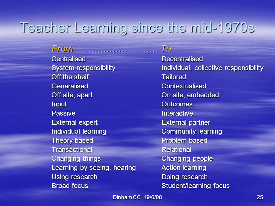 Teacher Learning since the mid-1970s