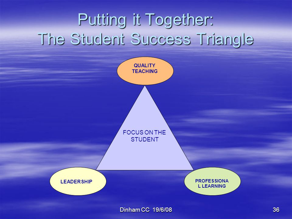 Putting it Together: The Student Success Triangle