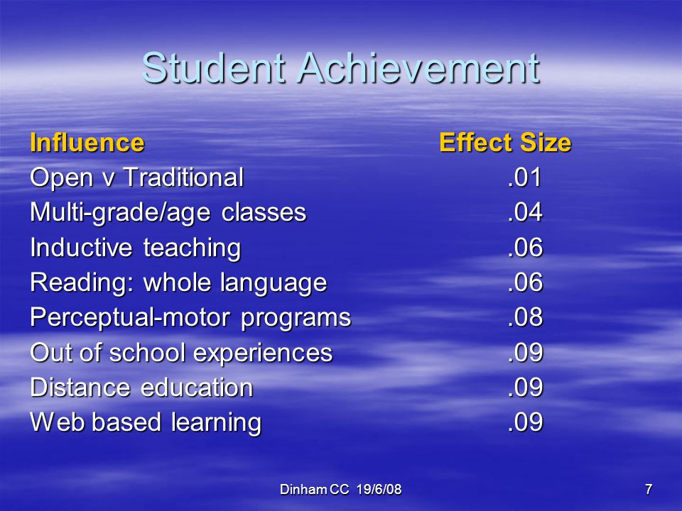 Student Achievement Influence Effect Size Open v Traditional .01