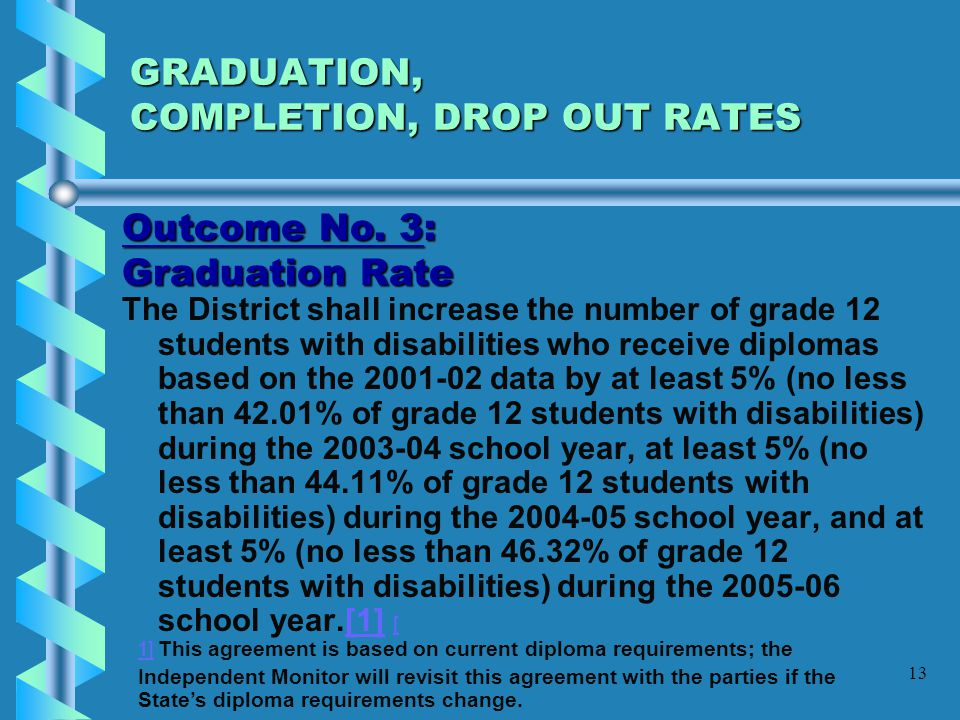 GRADUATION, COMPLETION, DROP OUT RATES