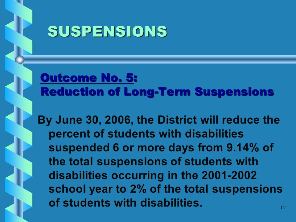Outcome No. 5: Reduction of Long-Term Suspensions