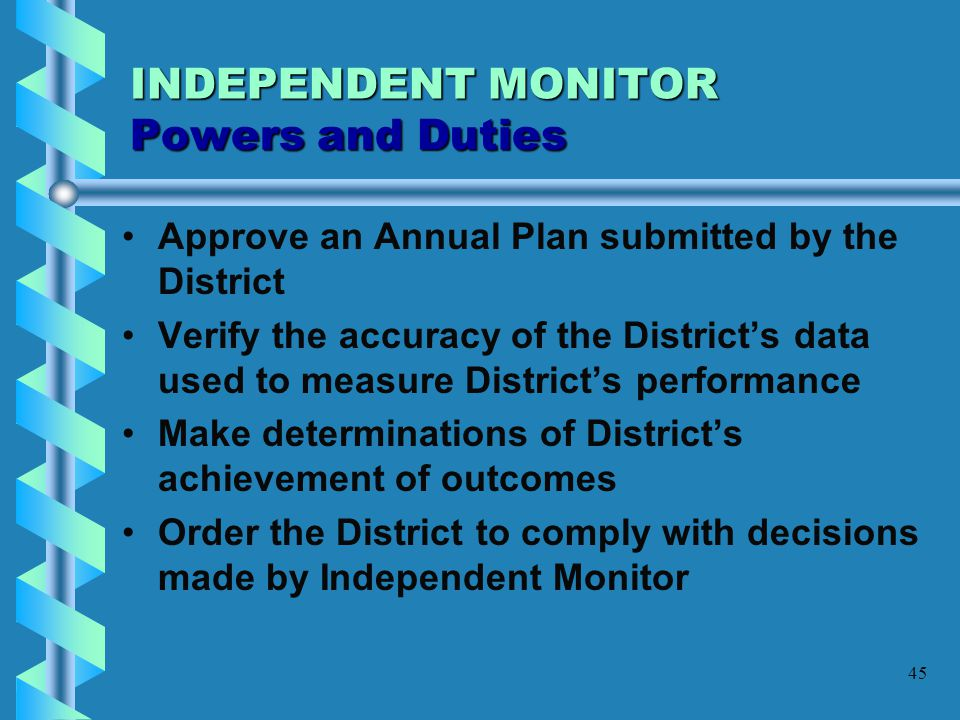 INDEPENDENT MONITOR Powers and Duties