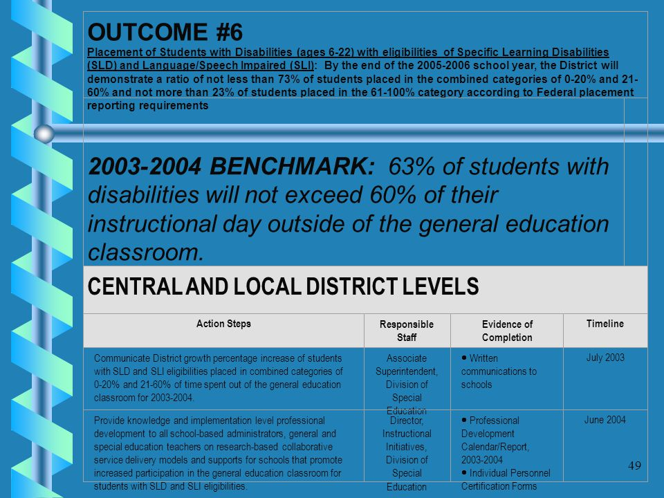 CENTRAL AND LOCAL DISTRICT LEVELS