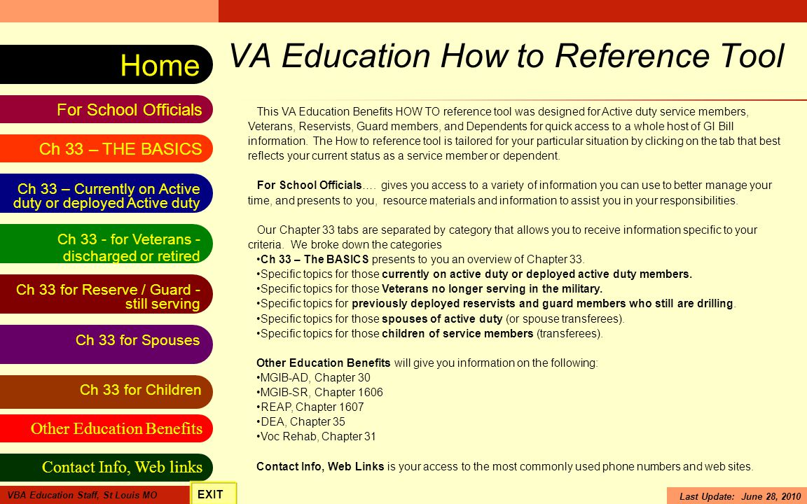 VA Education How to Reference Tool