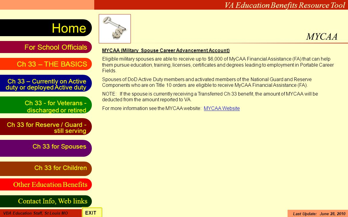 MYCAA MYCAA (Military Spouse Career Advancement Account)
