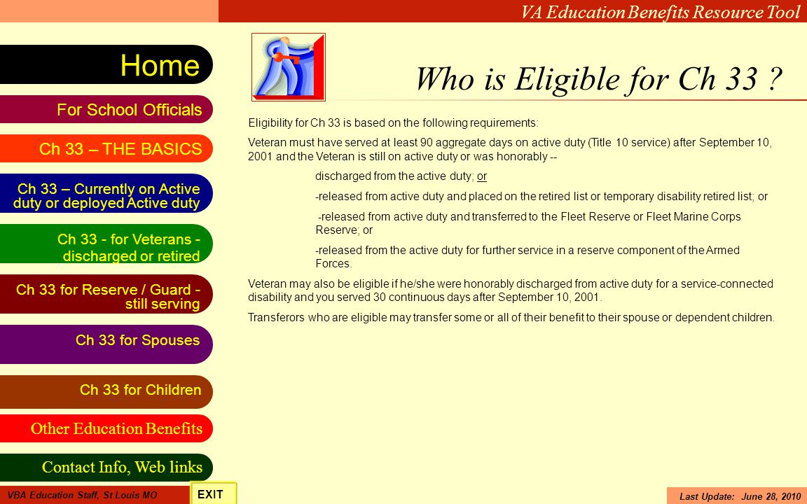 Who is Eligible for Ch 33 Eligibility for Ch 33 is based on the following requirements: