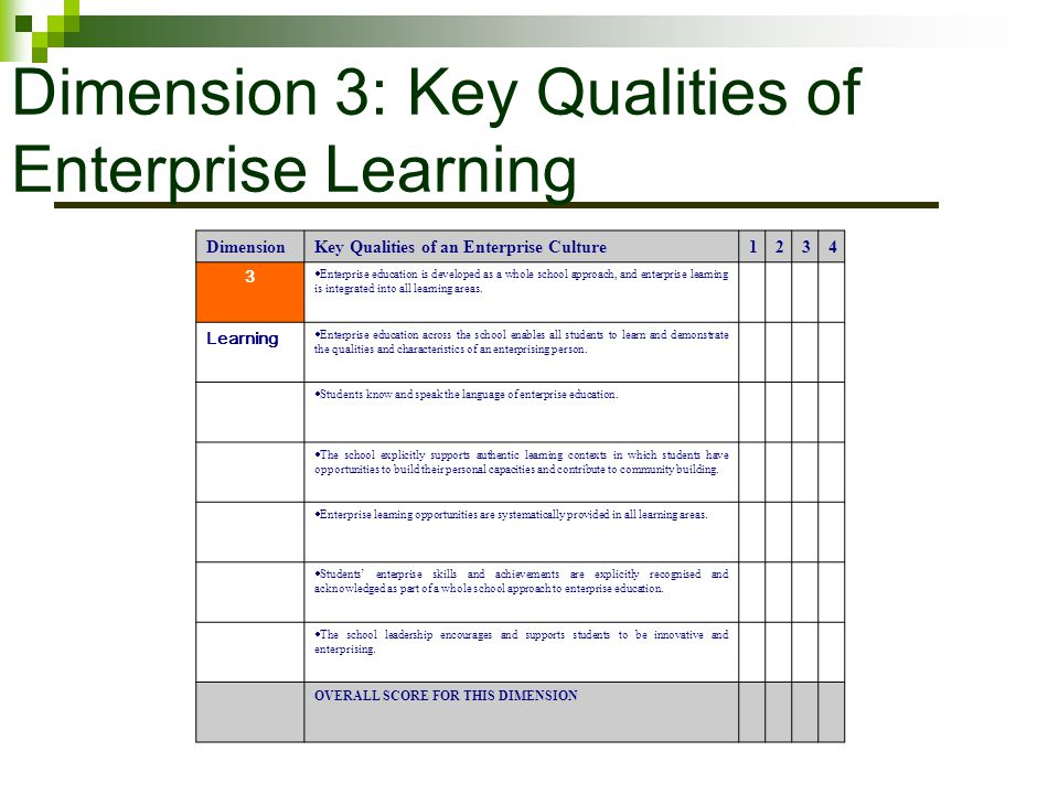 Dimension 3: Key Qualities of Enterprise Learning