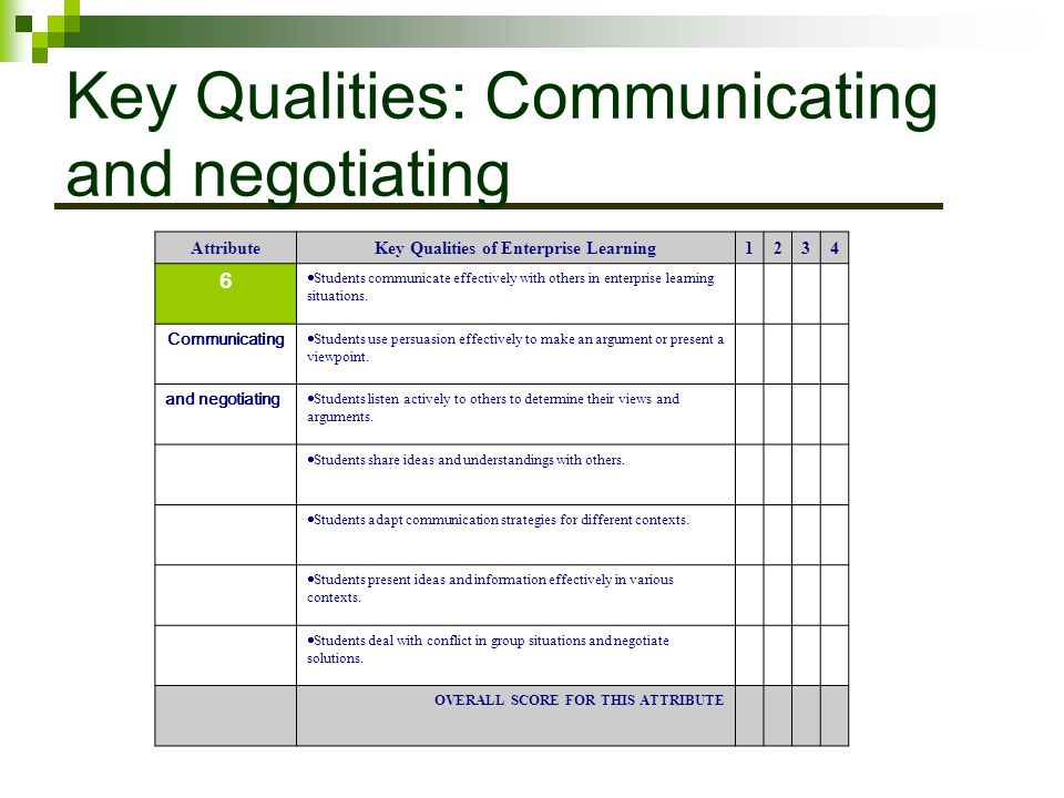 Key Qualities: Communicating and negotiating