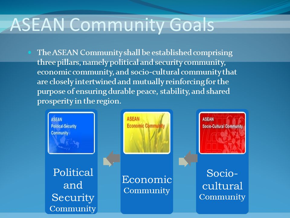 ASEAN Community Goals Political and Security Community