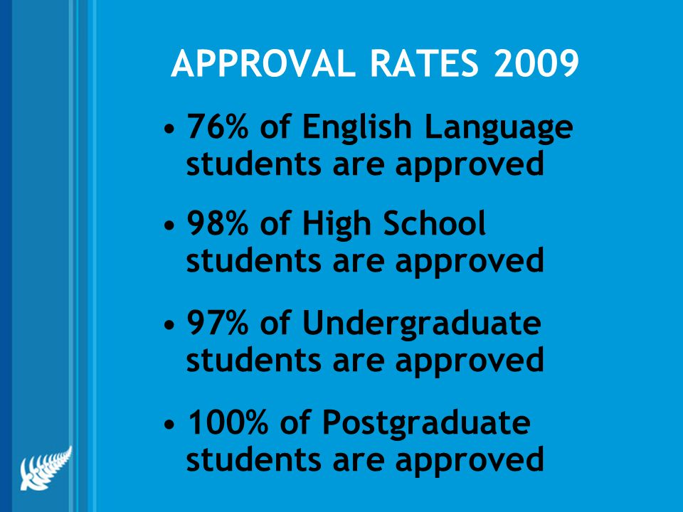 APPROVAL RATES 2009 76% of English Language students are approved