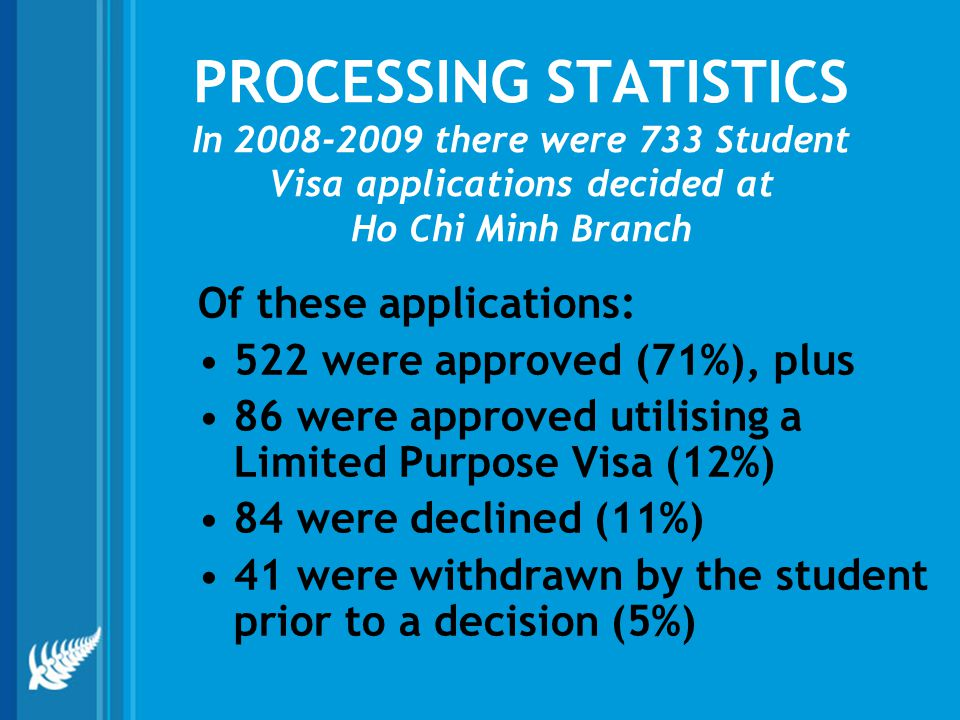 PROCESSING STATISTICS In 2008-2009 there were 733 Student Visa applications decided at Ho Chi Minh Branch