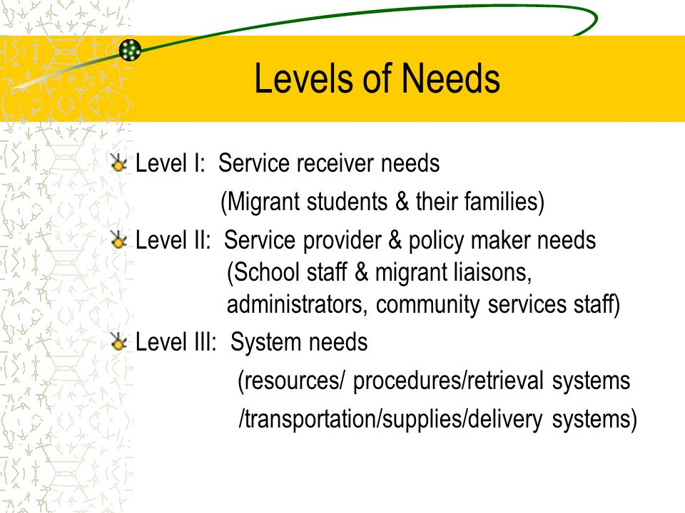 Levels of Needs Level I: Service receiver needs
