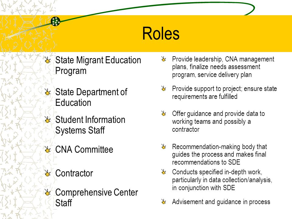 Roles State Migrant Education Program State Department of Education