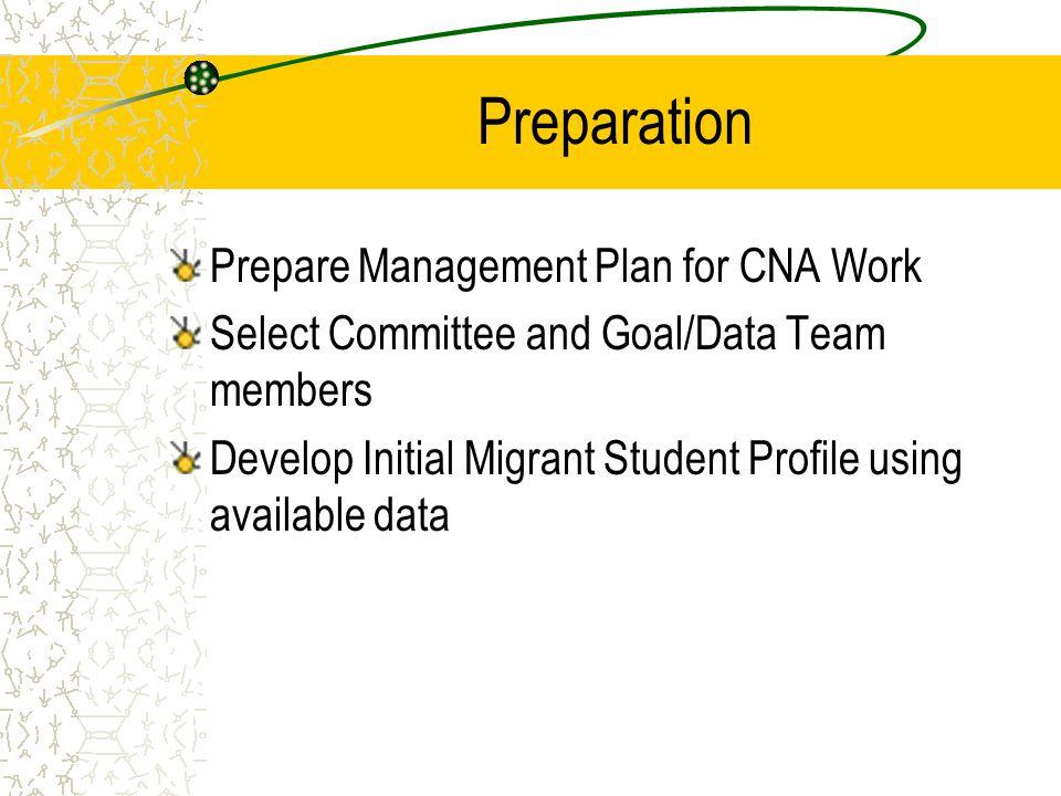 Preparation Prepare Management Plan for CNA Work