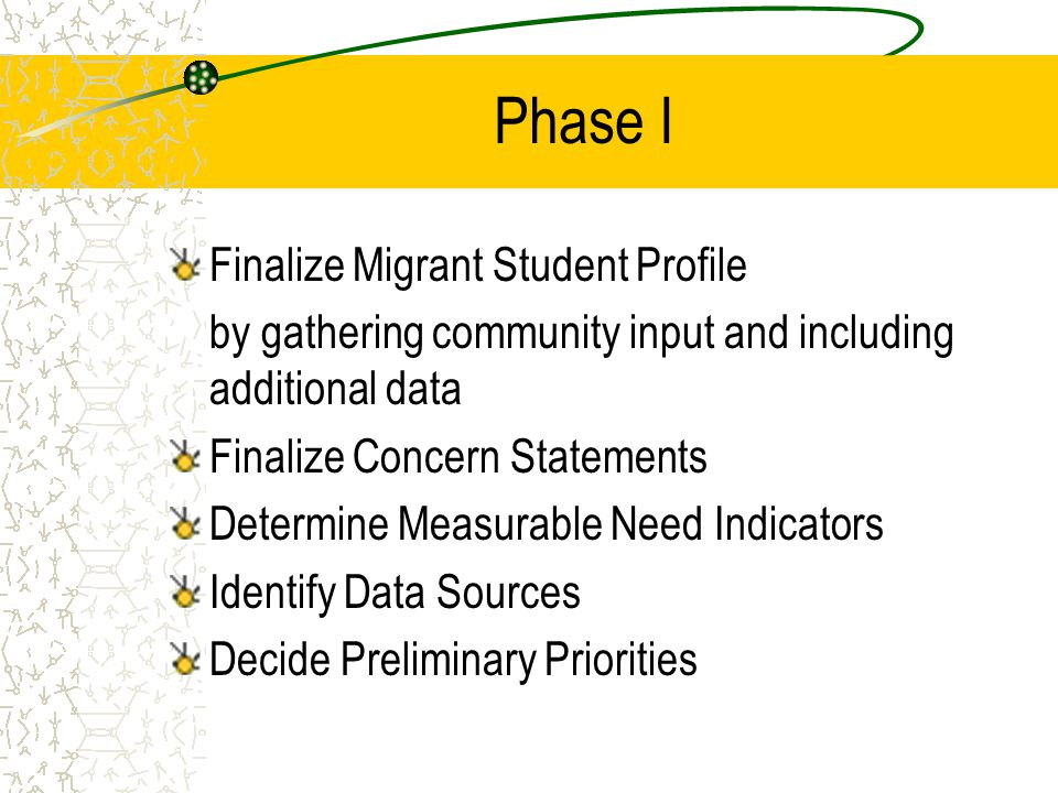 Phase I Finalize Migrant Student Profile