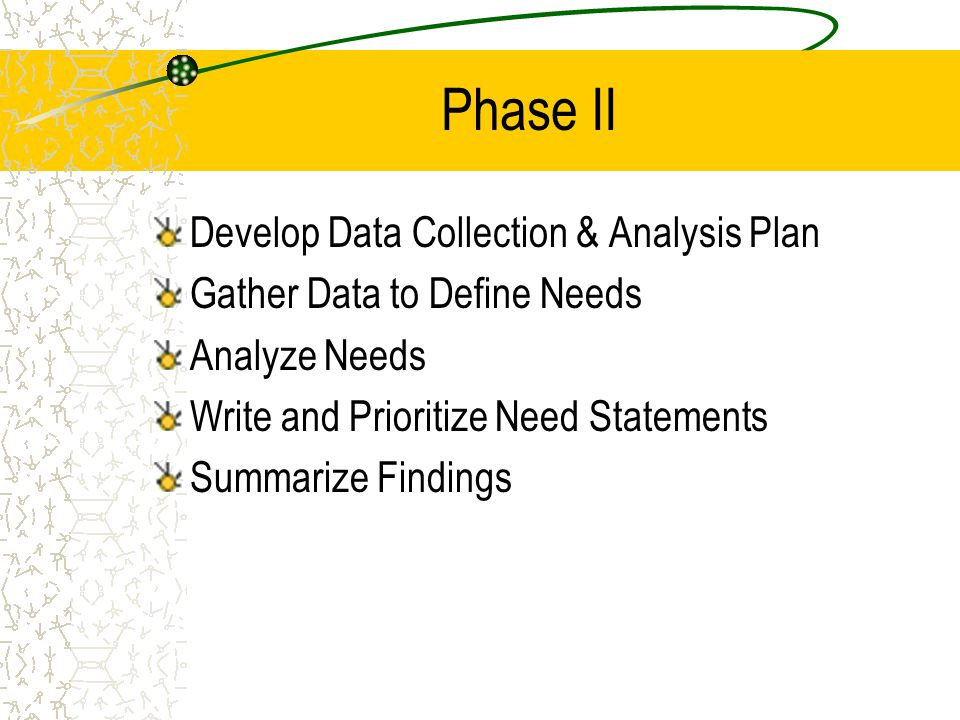 Phase II Develop Data Collection & Analysis Plan