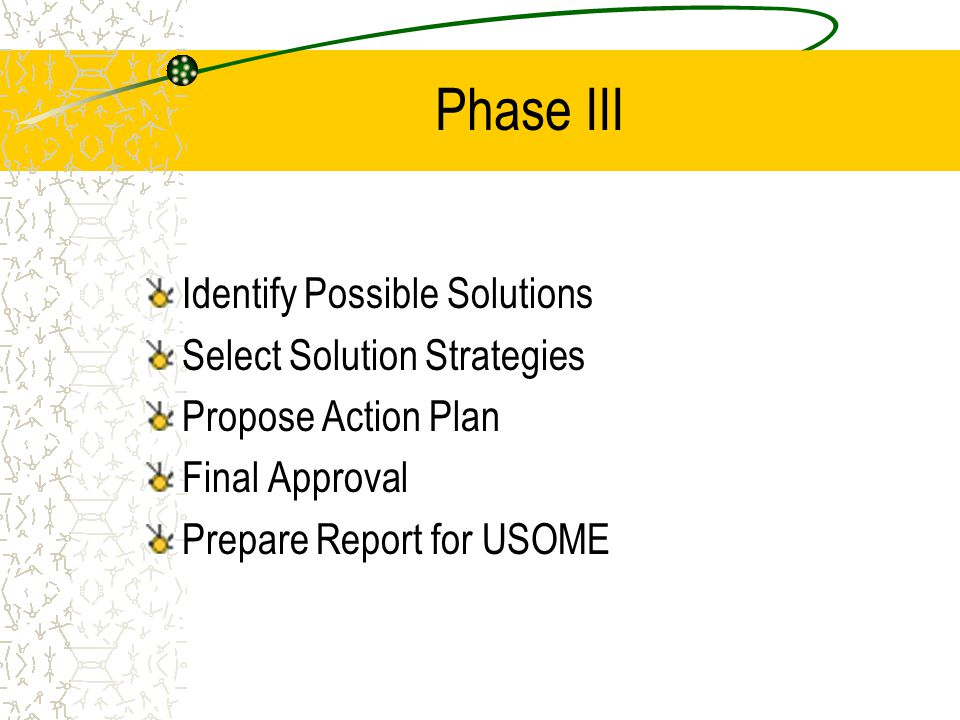 Phase III Identify Possible Solutions Select Solution Strategies