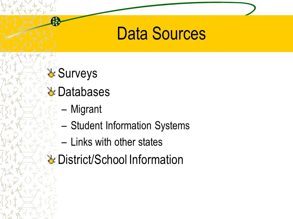 Data Sources Surveys Databases District/School Information Migrant