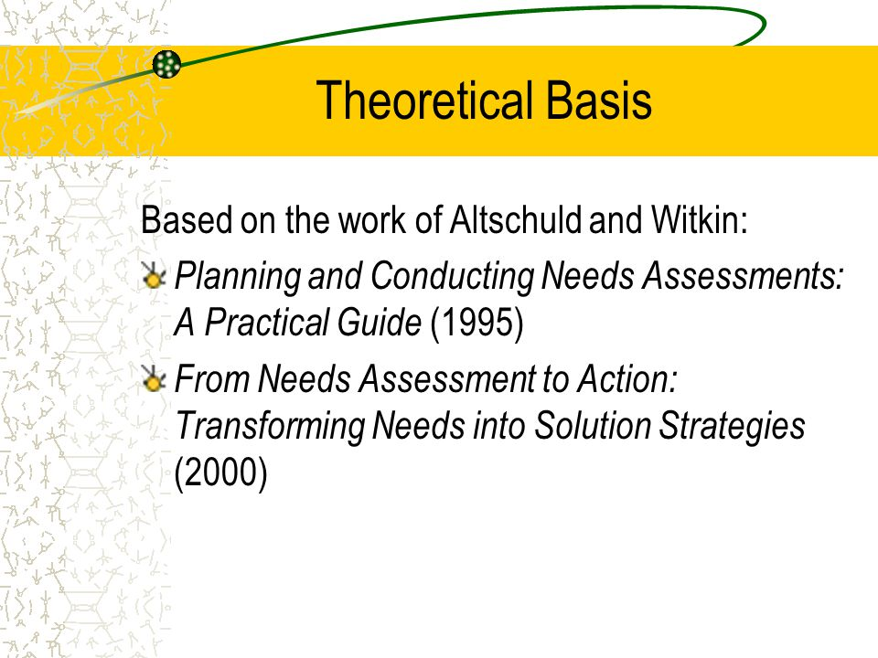 Theoretical Basis Based on the work of Altschuld and Witkin: