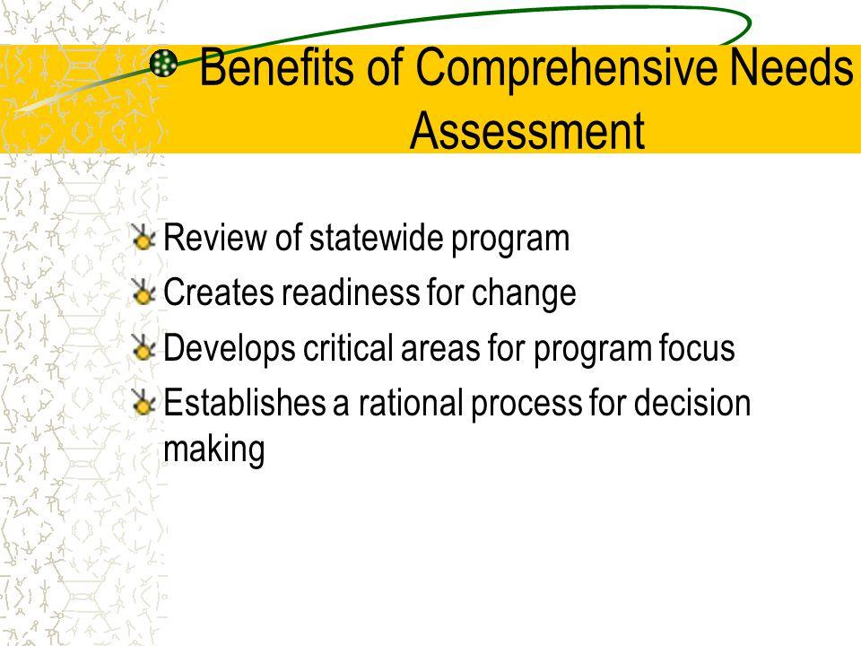 Benefits of Comprehensive Needs Assessment