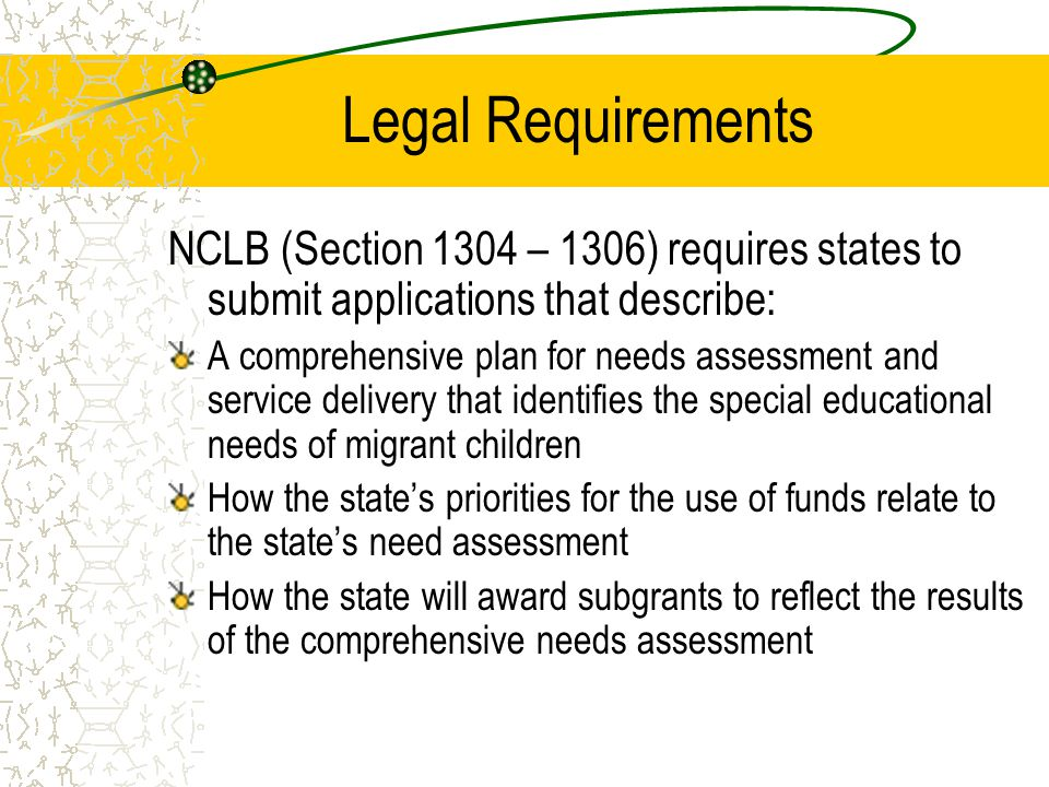 Legal Requirements NCLB (Section 1304 – 1306) requires states to submit applications that describe: