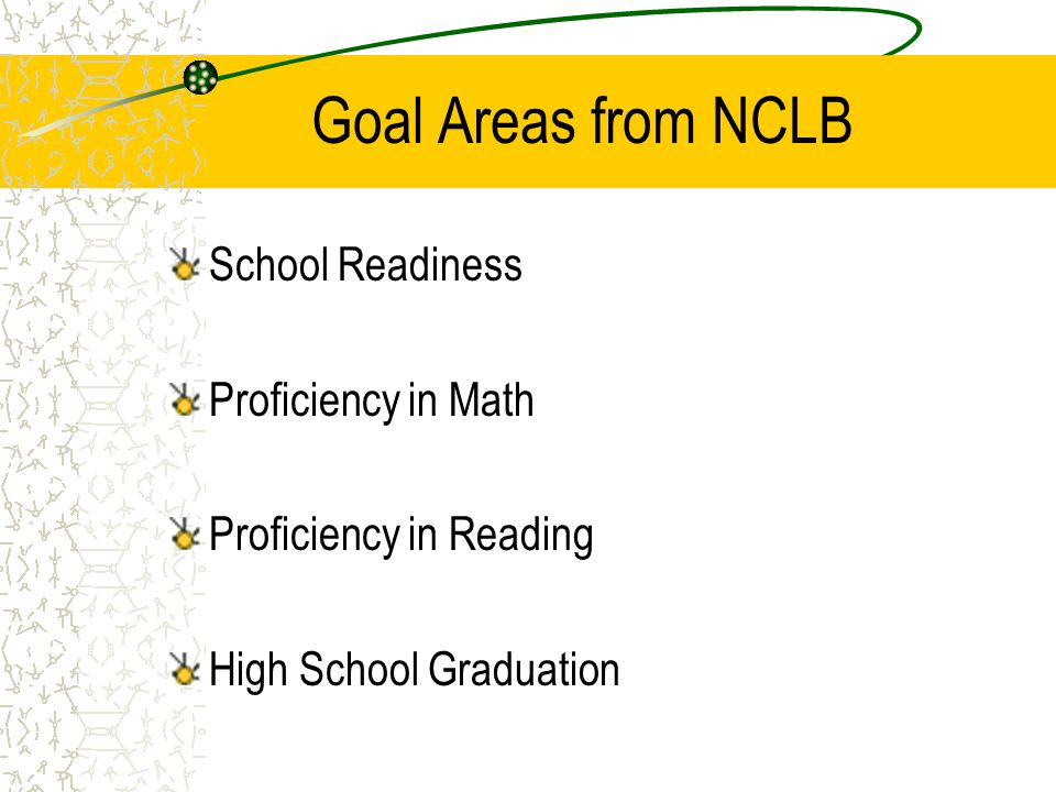 Goal Areas from NCLB School Readiness Proficiency in Math
