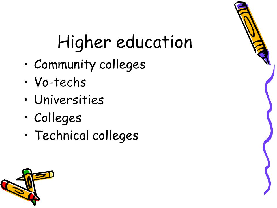 Higher education Community colleges Vo-techs Universities Colleges