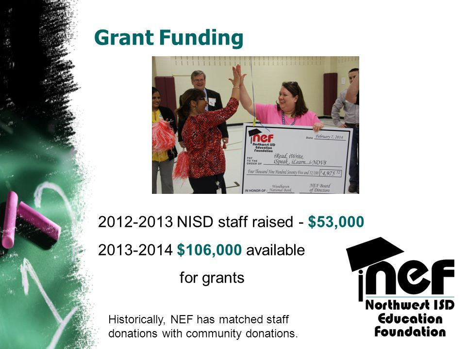 Grant Funding 2012-2013 NISD staff raised - $53,000 2013-2014 $106,000 available for grants Historically, NEF has matched staff.
