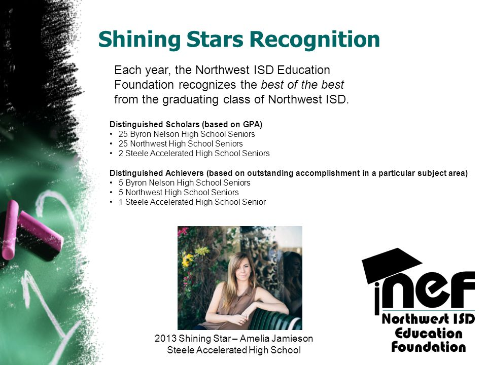 Shining Stars Recognition