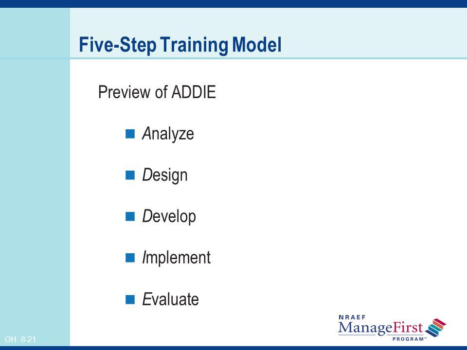 Five-Step Training Model