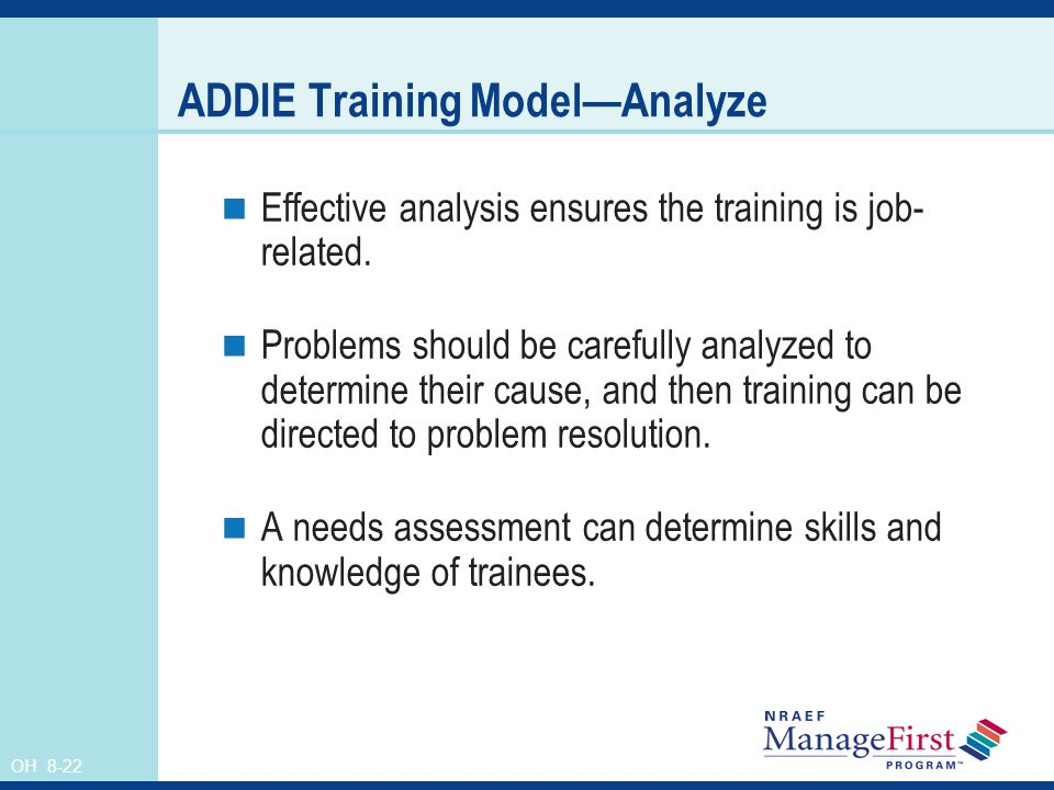 ADDIE Training Model—Analyze