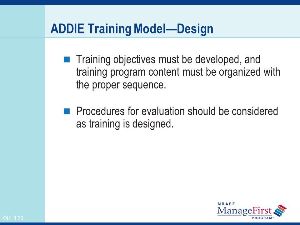 ADDIE Training Model—Design