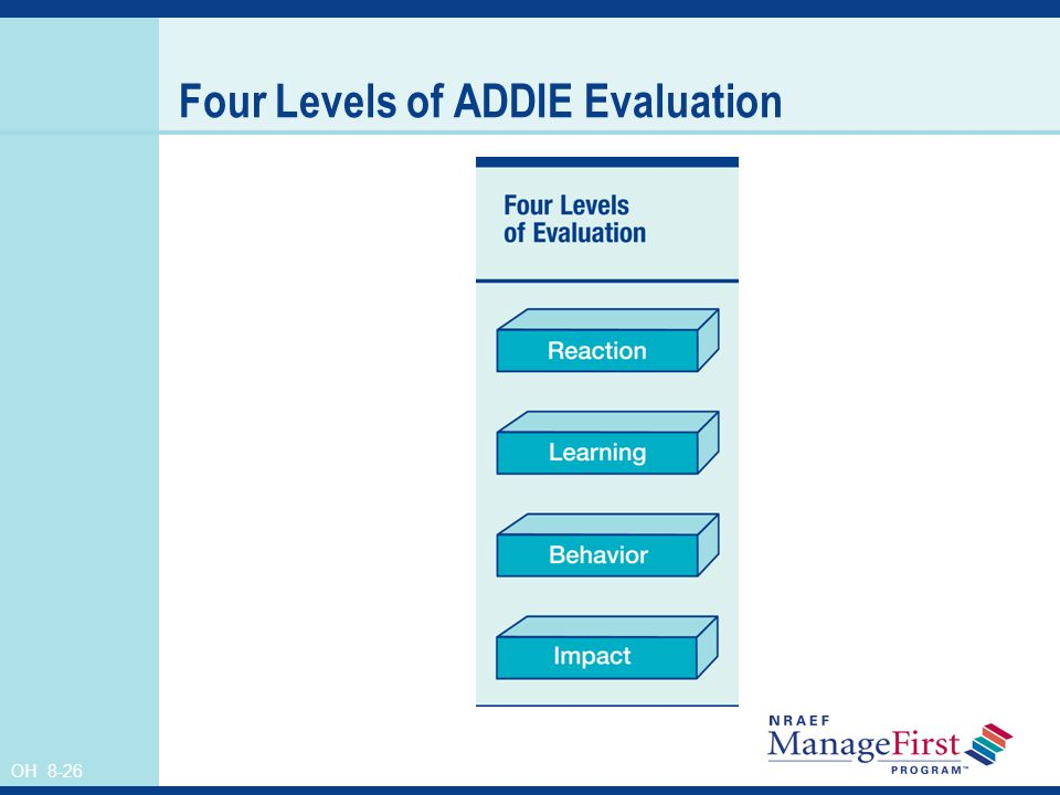 Four Levels of ADDIE Evaluation