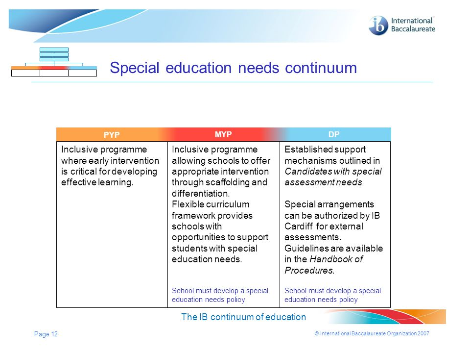 Special education needs continuum