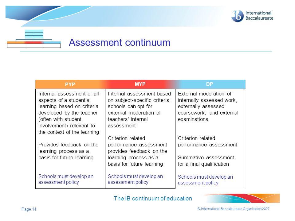 Assessment continuum The IB continuum of education