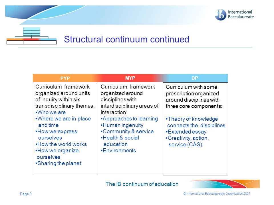 Structural continuum continued
