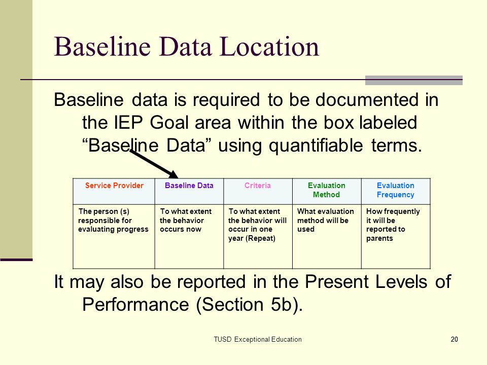 Baseline Data Location